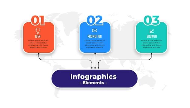 Modelo de apresentação de infográfico moderno de três etapas