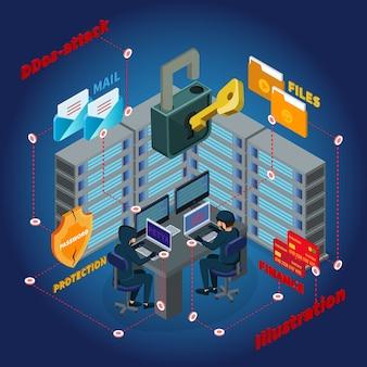 Modelo de ataque de ddos de servidor isométrico
