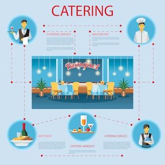 Modelo de bandeira plana de serviço de catering