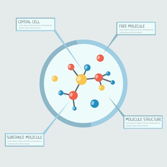 Modelo de banner de análise molecular