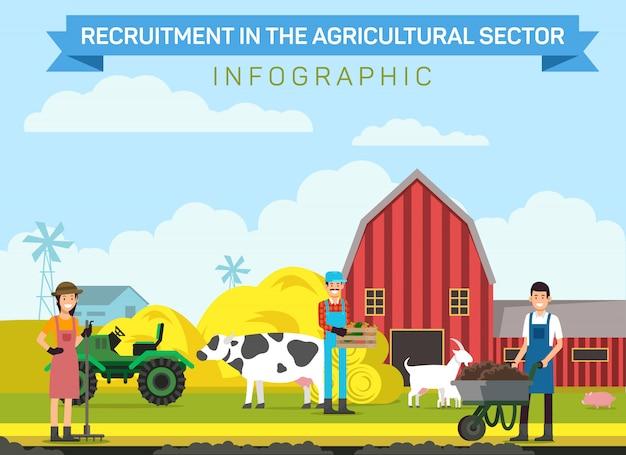 Modelo de banner de recrutamento do setor agrícola