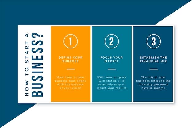 Modelo de cabeçalho de blog de dicas de negócios