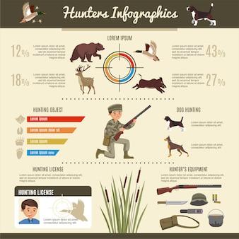 Modelo de caça infográfico