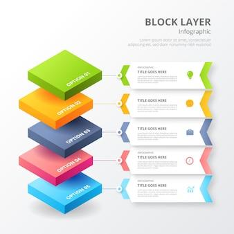 Modelo de camadas de bloco para infográfico