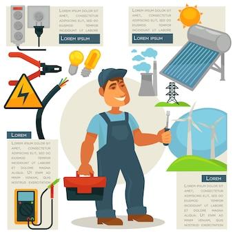 Modelo de cartaz de vetor de infográficos profissão eletricista