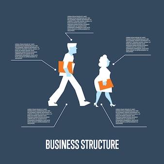 Modelo de cartaz informativo de estrutura de negócios com silhueta de pessoas