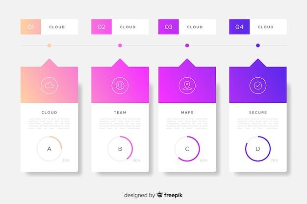 Modelo de coleção de etapas de infográfico gradiente