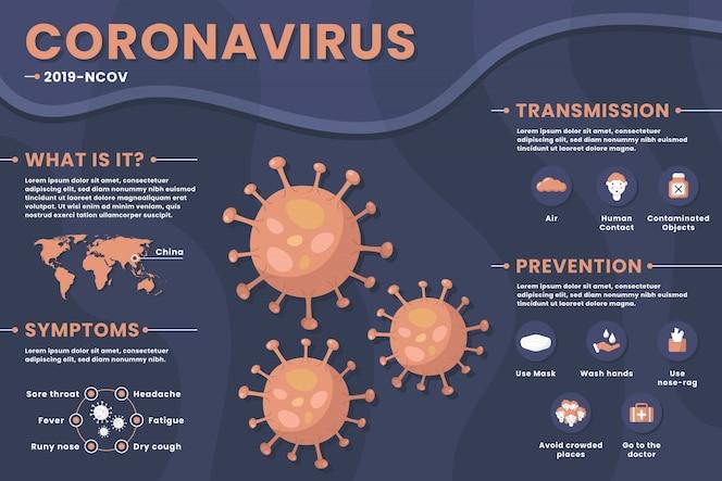 Modelo de coleção de infográfico de coronavírus