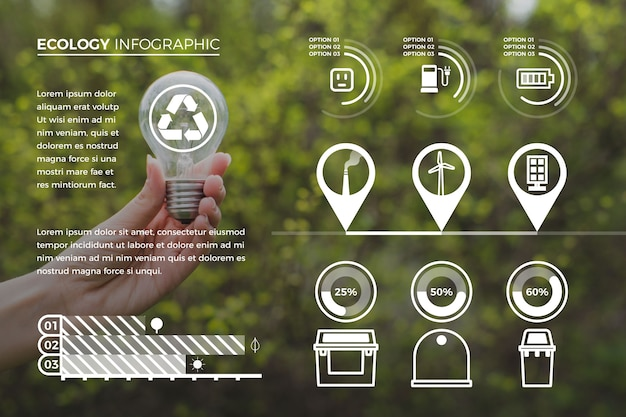 Modelo de coleção de infográfico de ecologia