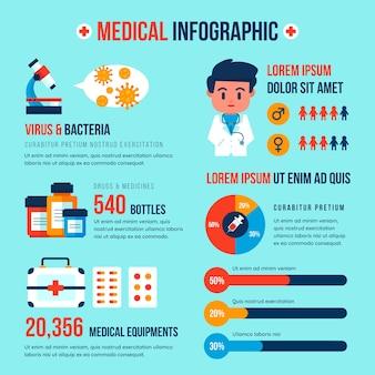 Modelo de coleção de infográfico médica