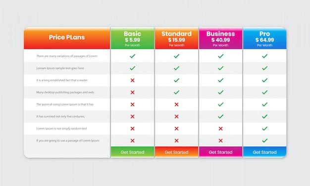 Modelo de comparação de tabela de preços com 4 colunas, design de tabela de preços para negócios, modelo de plano de gráfico de cores,