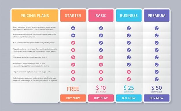 Modelo de comparação de tabela de preços com 4 colunas.
