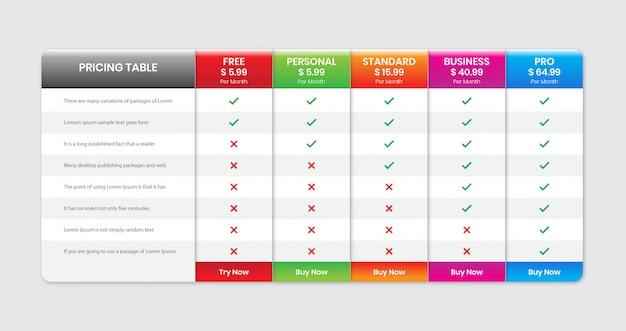 Modelo de comparação de tabela de preços com colunas, design de tabela de preços para negócios, modelo de plano de gráfico de cores,