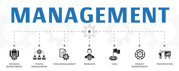 Modelo de conceito de banner de gerenciamento horizontal com ícones simples. contém ícones como gerenciamento de negócios, gerenciamento de pessoas, gerenciamento de tarefas e muito mais