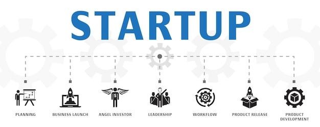 Modelo de conceito de banner de inicialização horizontal com ícones simples. contém ícones como lançamento de negócios, investidor anjo, planejamento e muito mais
