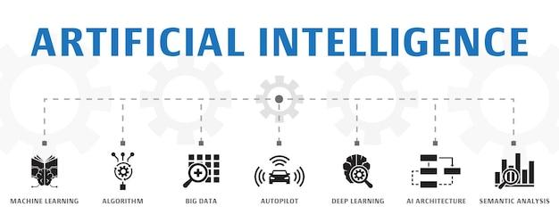 Modelo de conceito de banner de inteligência artificial horizontal com ícones simples. contém ícones como aprendizado de máquina, algoritmo, big data e muito mais