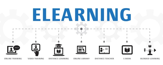Modelo de conceito de banner horizontal de elearning com ícones simples. contém ícones como treinamento online, treinamento em vídeo, ensino à distância e muito mais