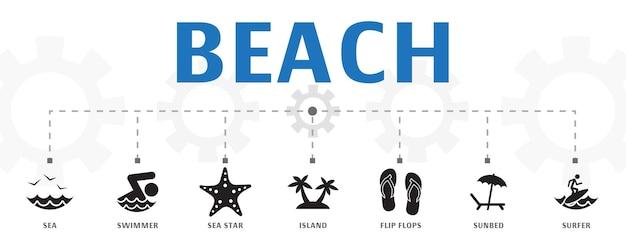 Modelo de conceito de banner horizontal de praia com ícones simples. contém ícones como mar, nadador, estrela do mar e muito mais