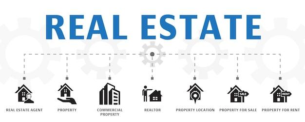 Modelo de conceito de banner imobiliário horizontal com ícones simples. contém ícones como agente imobiliário, propriedade, propriedade comercial e muito mais
