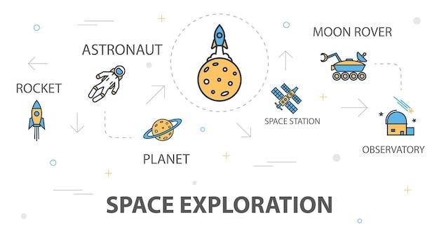 Modelo de conceito de banner na moda de exploração do espaço com ícones de linha simples. contém ícones como foguete, nave espacial, astronauta, planeta e muito mais