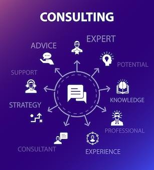 Modelo de conceito de consultoria. estilo de design moderno. contém ícones como especialista, conhecimento, experiência, consultor
