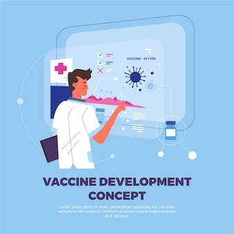 Modelo de conceito de desenvolvimento de vacina