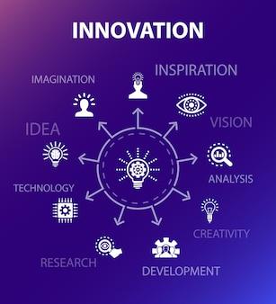Modelo de conceito de inovação. estilo de design moderno. contém ícones como inspiração, visão, criatividade, desenvolvimento