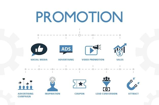 Modelo de conceito moderno de promoção com 2 ícones coloridos simples. contém ícones como publicidade, vendas, conversão de leads, atrair e muito mais