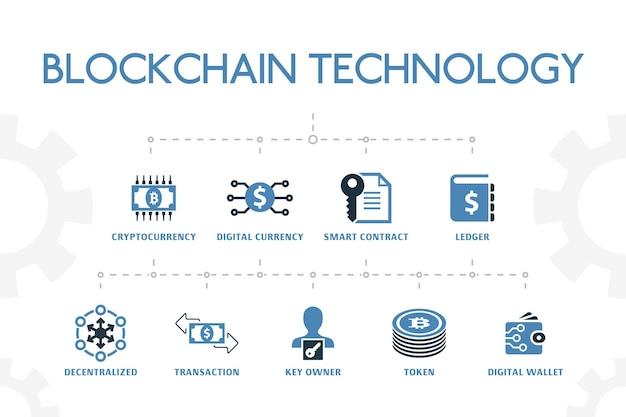 Modelo de conceito moderno de tecnologia blockchain com 2 ícones coloridos simples. contém ícones como criptomoeda, moeda digital, contrato inteligente, transação e muito mais
