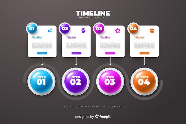 Modelo de cronograma de evolução de marketing infográfico