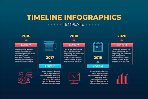 Modelo de cronograma infográfico com anos