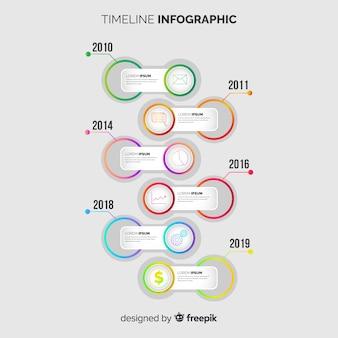 Modelo de cronograma infográfico de negócios plana