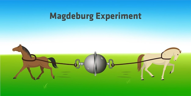 Modelo de demonstração do experimento de magdeburg da pressão atmosférica das esferas de magdeburg