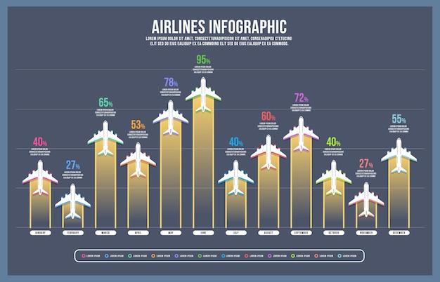 Modelo de design de apresentação de cronograma de infográfico de companhias aéreas