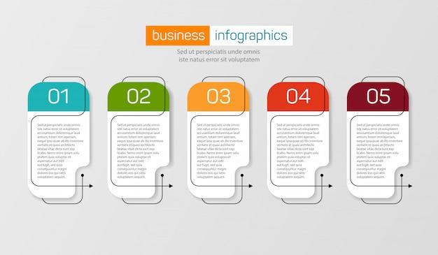 Modelo de design de infografia com 5 etapas
