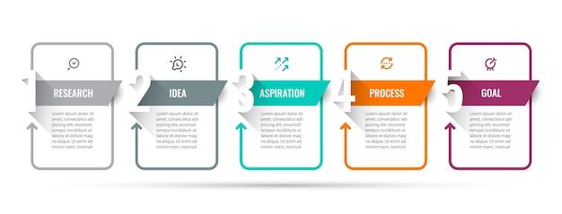 Modelo de design de infográfico com ícones e 5 opções ou etapas.