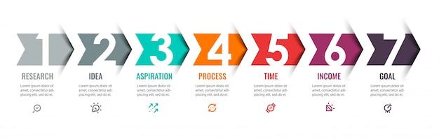 Modelo de design de infográfico com ícones e 7 opções ou etapas.