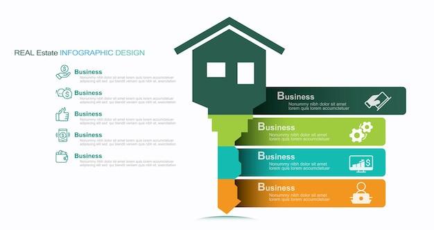 Modelo de design de infográfico com palavras-chave imobiliárias e ícones de ilustração de ações infográfico