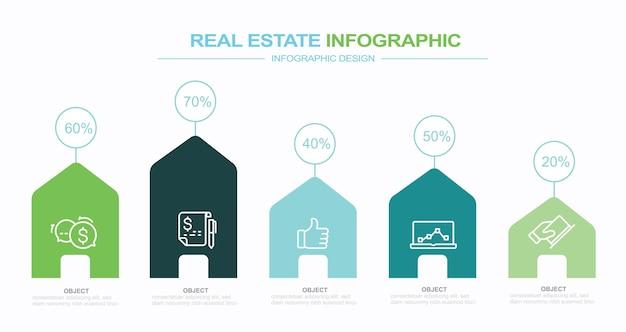 Modelo de design de infográfico com palavras-chave imobiliárias e ilustração de ações de ícones chart house