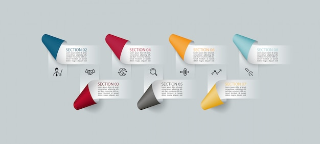 Modelo de design de infográfico de 7 etapas.