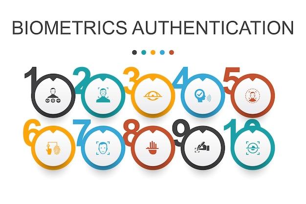 Modelo de design de infográfico de autenticação biométrica. reconhecimento facial, detecção de rosto, identificação de impressão digital, ícones simples de reconhecimento de palma