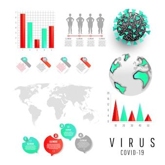 Modelo de design de infográfico de coronavírus com mapa-múndi, gráficos, célula de vírus de coroa