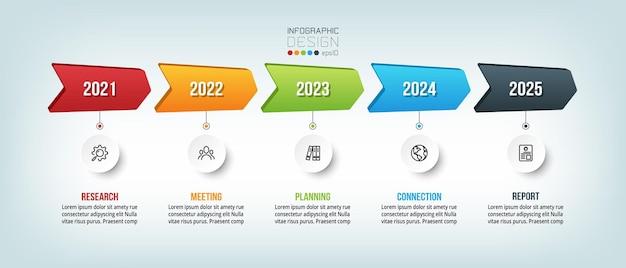 Modelo de design de infográfico de cronograma de negócios anual