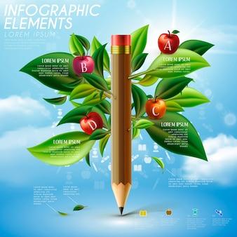 Modelo de design de infográfico de educação com árvore de lápis
