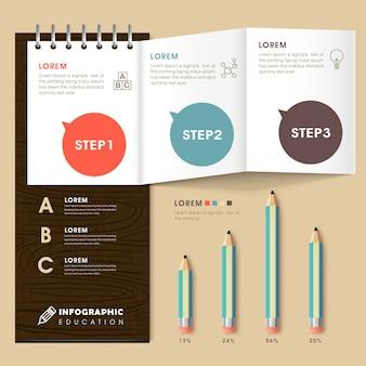 Modelo de design de infográfico de educação com caderno e lápis