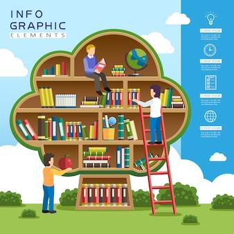 Modelo de design de infográfico de educação com casa na árvore cheia de livros
