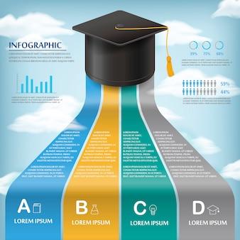 Modelo de design de infográfico de educação com chapéu de formatura e banners