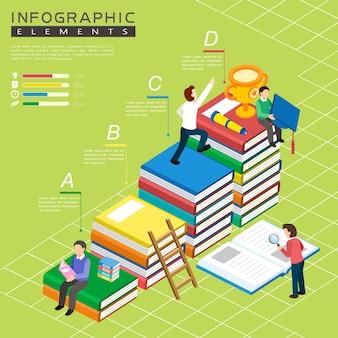 Modelo de design de infográfico de educação com elemento de escada de livro