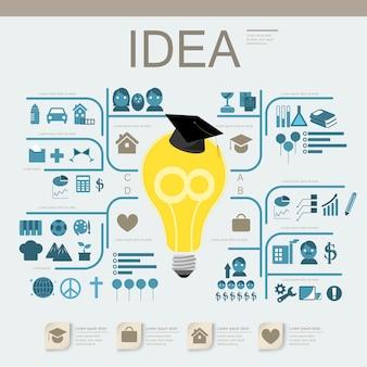Modelo de design de infográfico de educação com elemento de lâmpada