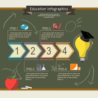 Modelo de design de infográfico de educação com elemento de quadro-negro